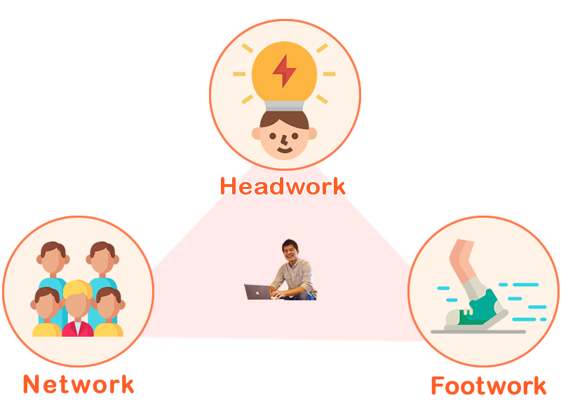 コミュニティの運営チーム編成は「3つのワーク」で補完関係をつくる