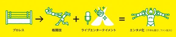 選手と観客との「儀式共有」がたのしい!10年ぶりの新日本プロレスは「超」エンタメ空間と化していた