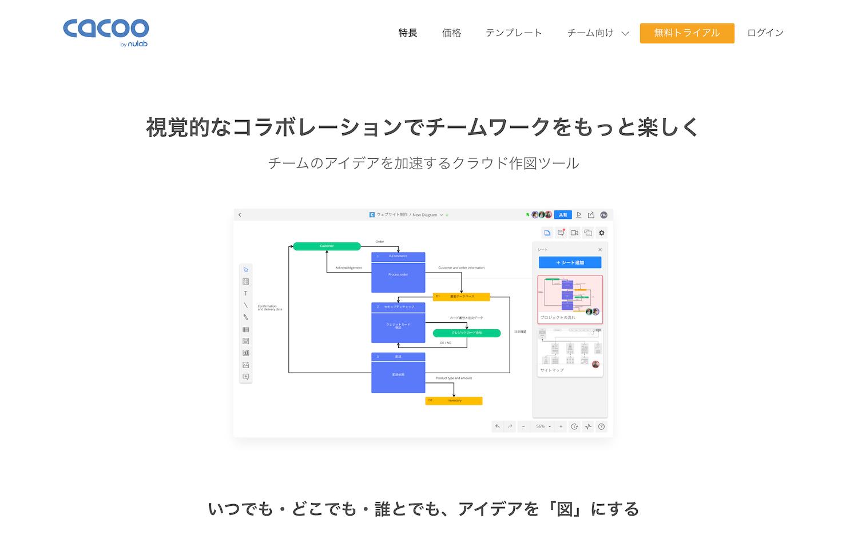 Cacoo(カクー)_《2021年完全版》WEBブラウザで使える無料オンラインマインドマップツール&アプリ比較15選