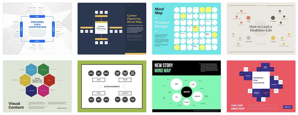 【Canvaでマインドマップ作成】豊富なテンプレや画像素材から自分好みのマップをデザインする