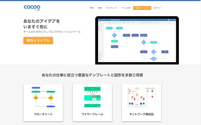 cacoo_《2019年版》インストール不要!WEBブラウザで使える無料オンラインマインドマップツール10選