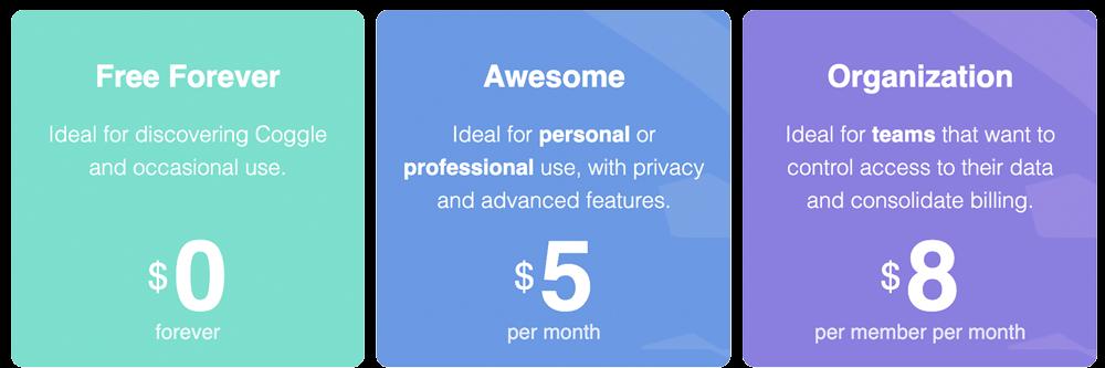 coggle_《2021年完全版》WEBブラウザで使える無料オンラインマインドマップツール&アプリ比較15選