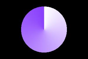 【Kiri】すべてローカルで処理・保存されるWEBベースのマインドマップ