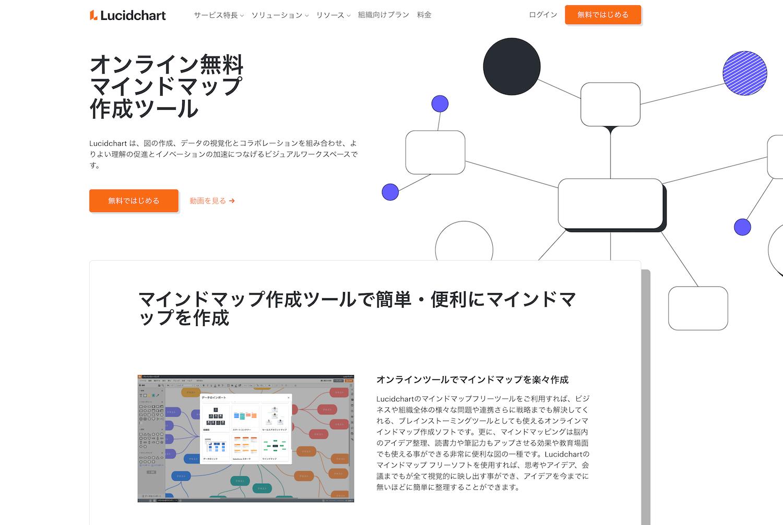Lucidchart_《2021年完全版》WEBブラウザで使える無料オンラインマインドマップツール&アプリ比較15選