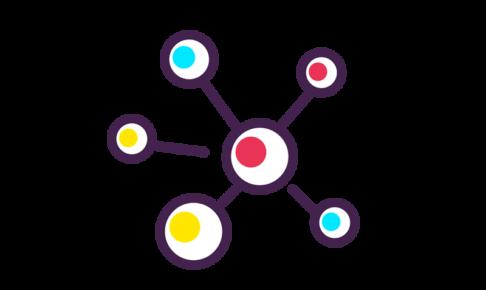 メモの取り方をマインドマップにするだけで、情報整理力や発想力が身につく。
