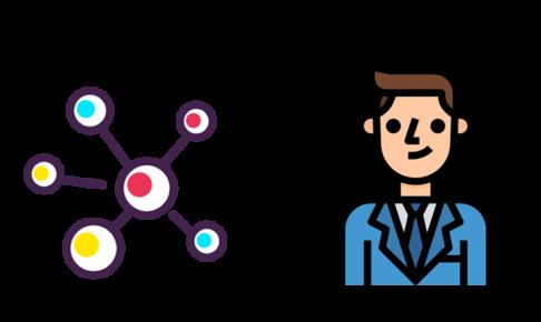《コンサルタント×マインドマップ活用方法まとめ》顧客分析、課題整理、ヒアリングメモとしてなど