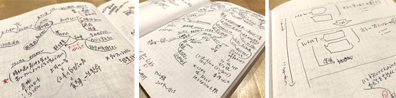 《大学でも実証済み》ノートを取るならマインドマップ。理解度UP&記憶の定着も