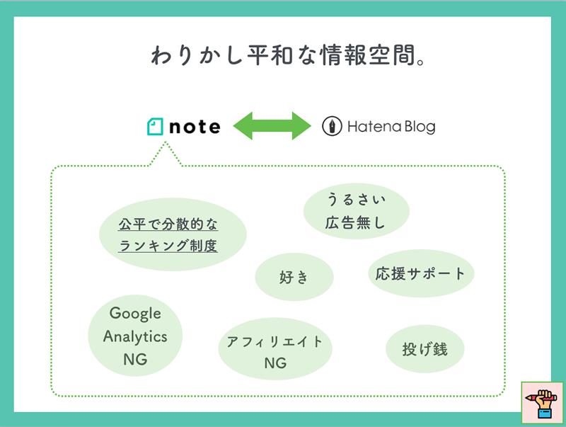 ストーリーテラーであれば、情報発信の道具はnoteでもWordPressでもなんでもいい