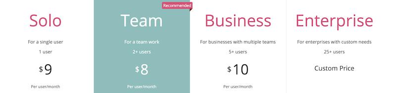 sketchboard_《2021年完全版》WEBブラウザで使える無料オンラインマインドマップツール&アプリ比較15選