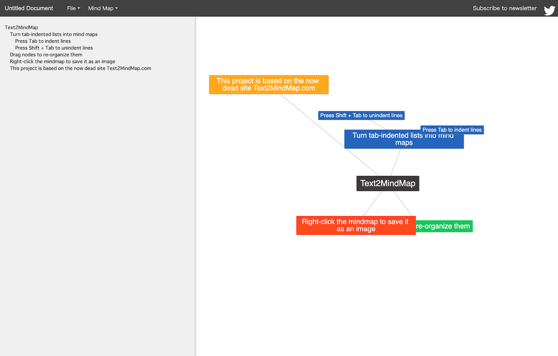 Text2MindMap_《2021年完全版》WEBブラウザで使える無料オンラインマインドマップツール&アプリ比較15選