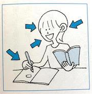 マルチモーダル学習【まとめBEST8】実際に効果があったメンタリストDaiGo超効率勉強法