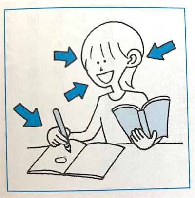 《勉強法》メンタリストDaigo「マルチモーダル学習で五感をフル活用するテクニック」