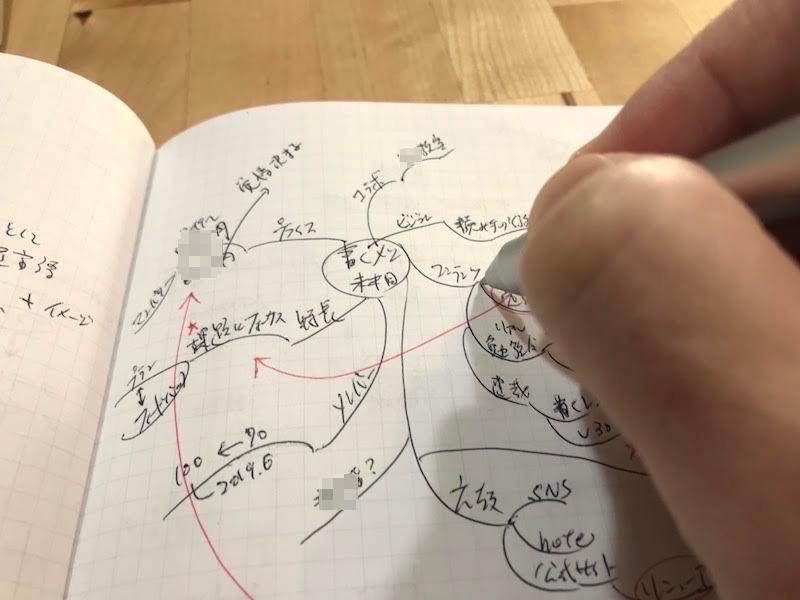 19.8gと軽くてシンプルな愛用ペン「シャーボX」を写真付きで紹介します!
